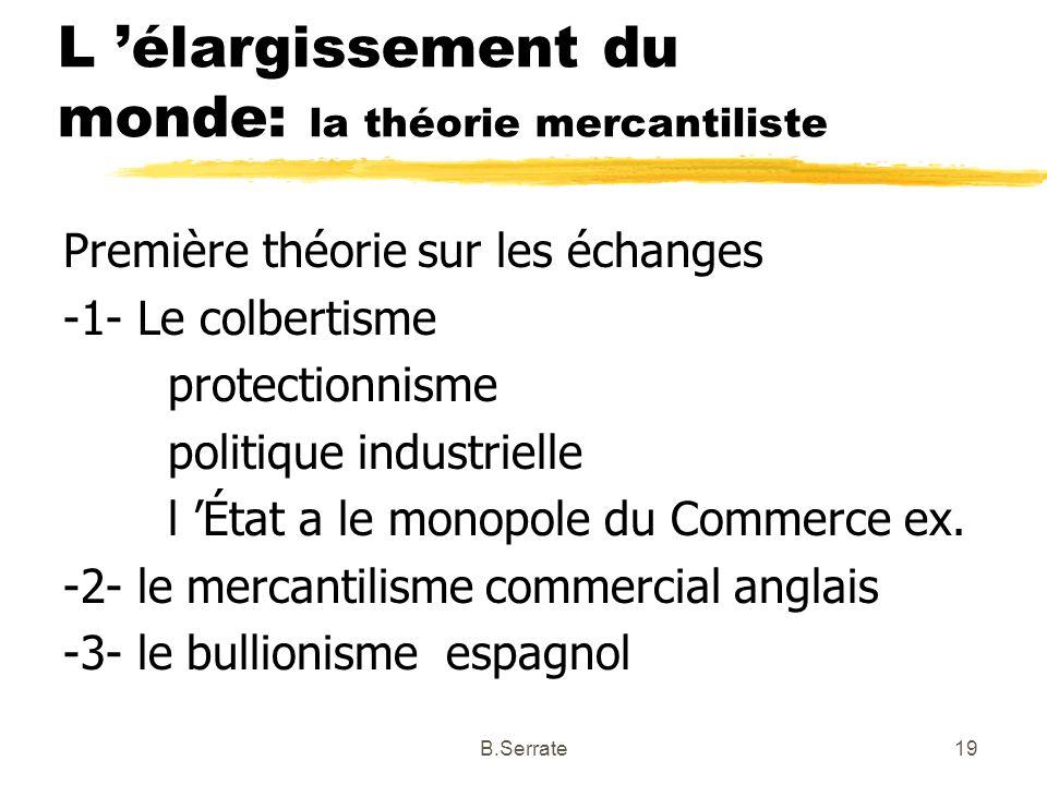 L élargissement du monde: la théorie mercantiliste Première théorie sur les échanges -1- Le colbertisme protectionnisme politique industrielle l État