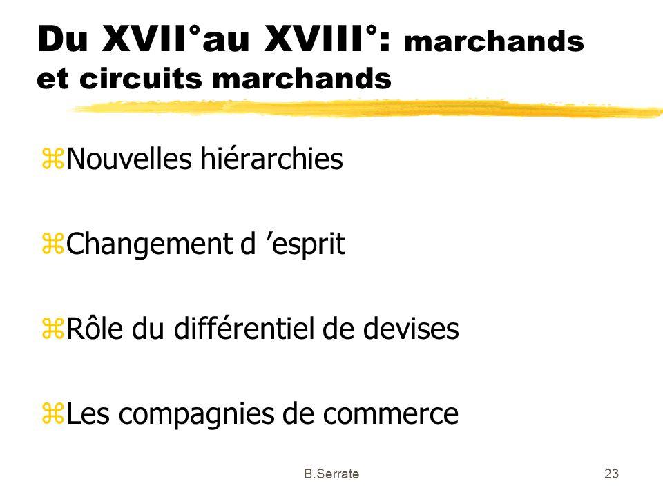 Du XVII°au XVIII°: marchands et circuits marchands zNouvelles hiérarchies zChangement d esprit zRôle du différentiel de devises zLes compagnies de com