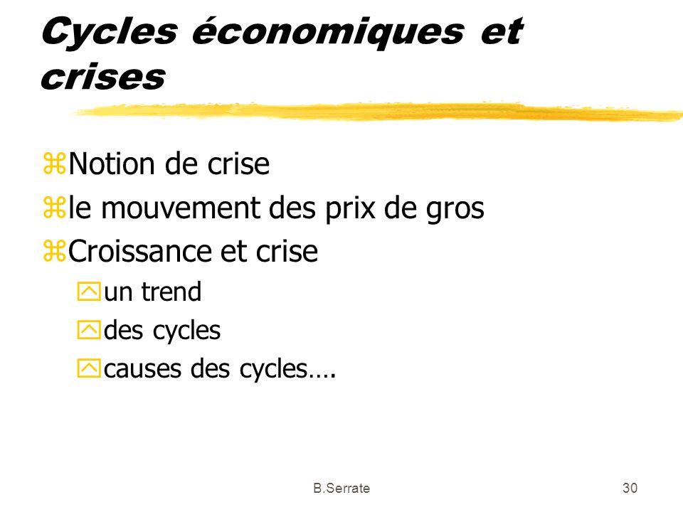 Cycles économiques et crises zNotion de crise zle mouvement des prix de gros zCroissance et crise yun trend ydes cycles ycauses des cycles…. 30B.Serra