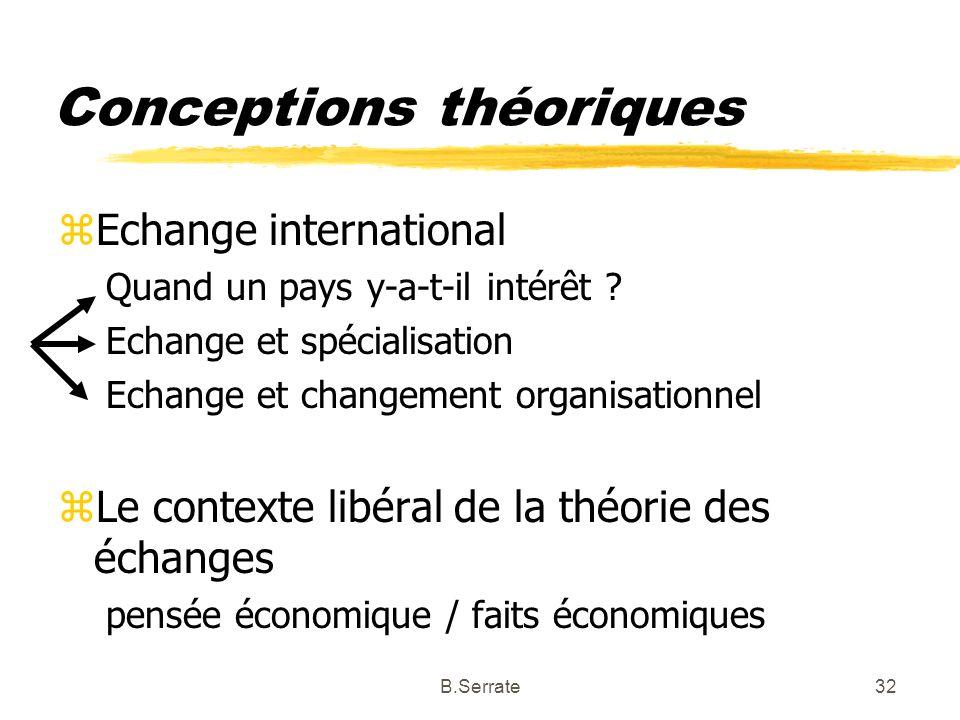 Conceptions théoriques zEchange international Quand un pays y-a-t-il intérêt ? Echange et spécialisation Echange et changement organisationnel zLe con