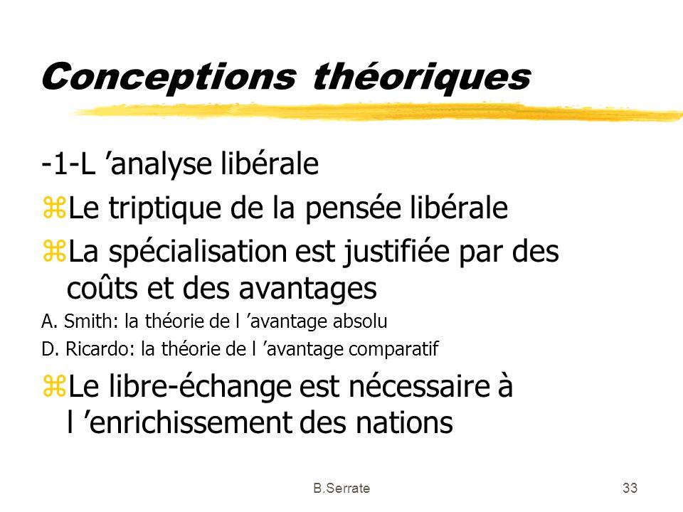 Conceptions théoriques -1-L analyse libérale zLe triptique de la pensée libérale zLa spécialisation est justifiée par des coûts et des avantages A. Sm