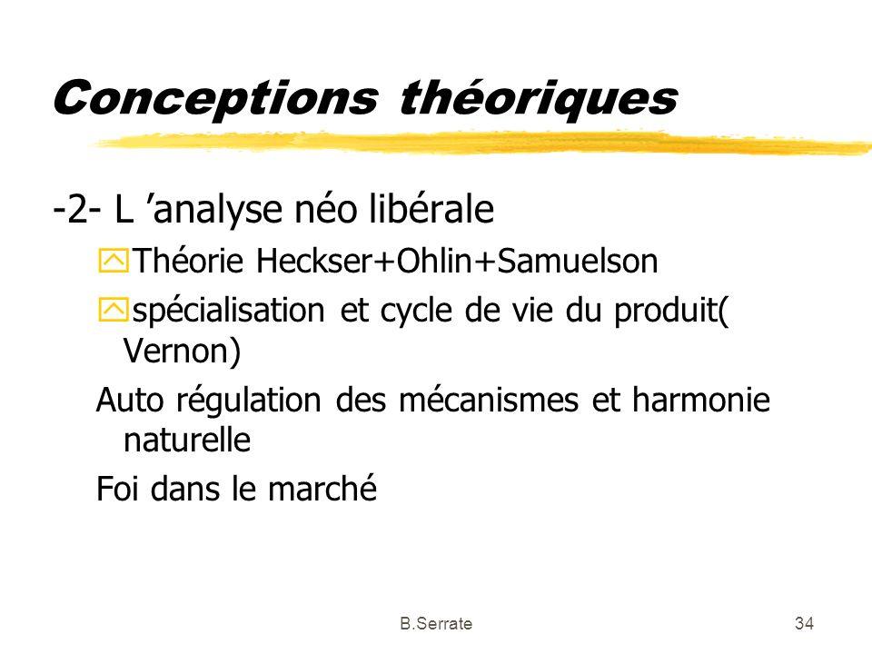 Conceptions théoriques -2- L analyse néo libérale yThéorie Heckser+Ohlin+Samuelson yspécialisation et cycle de vie du produit( Vernon) Auto régulation