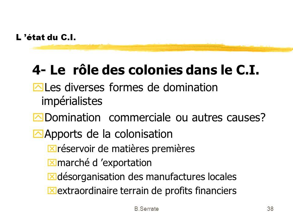 L état du C.I. 4- Le rôle des colonies dans le C.I. yLes diverses formes de domination impérialistes yDomination commerciale ou autres causes? yApport