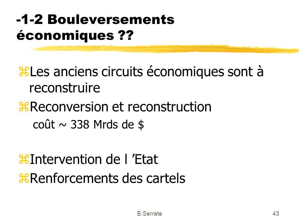 -1-2 Bouleversements économiques ?? zLes anciens circuits économiques sont à reconstruire zReconversion et reconstruction coût ~ 338 Mrds de $ zInterv
