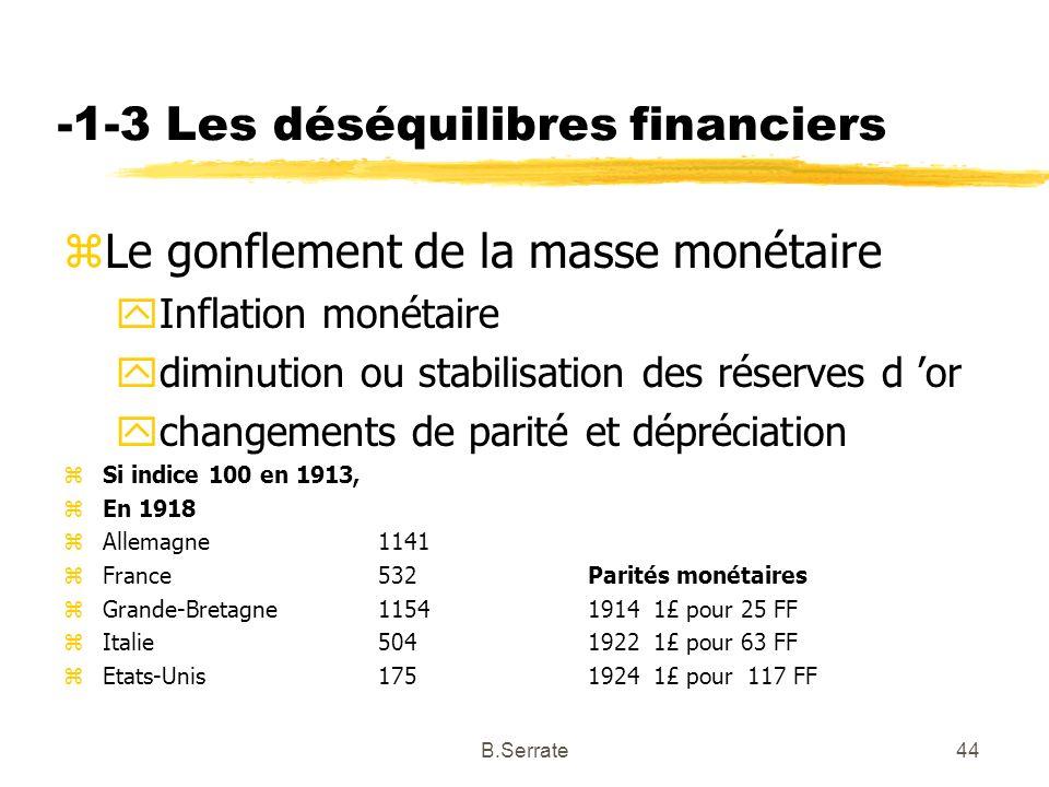 -1-3 Les déséquilibres financiers zLe gonflement de la masse monétaire yInflation monétaire ydiminution ou stabilisation des réserves d or ychangement