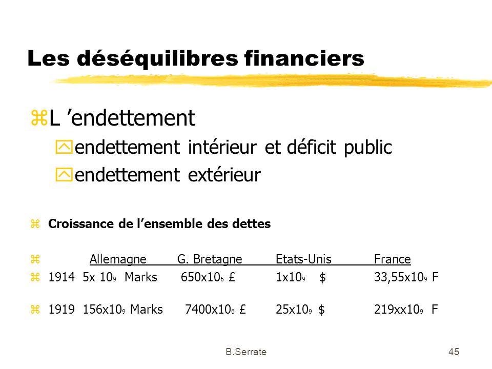 Les déséquilibres financiers zL endettement yendettement intérieur et déficit public yendettement extérieur zCroissance de lensemble des dettes z Alle