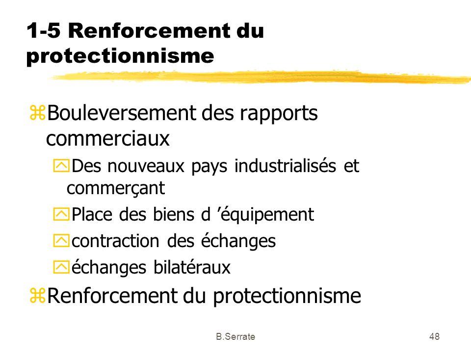 1-5 Renforcement du protectionnisme zBouleversement des rapports commerciaux yDes nouveaux pays industrialisés et commerçant yPlace des biens d équipe