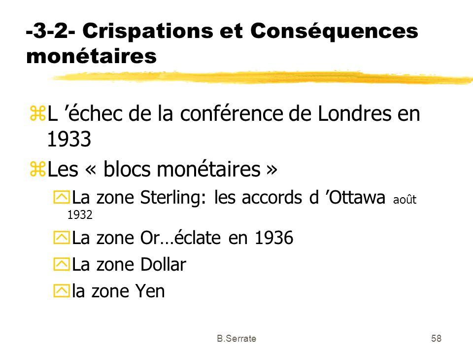 -3-2- Crispations et Conséquences monétaires zL échec de la conférence de Londres en 1933 zLes « blocs monétaires » yLa zone Sterling: les accords d O