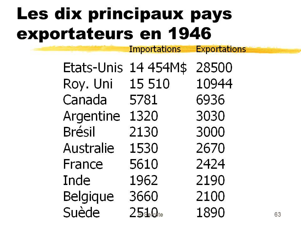 Les dix principaux pays exportateurs en 1946 63B.Serrate