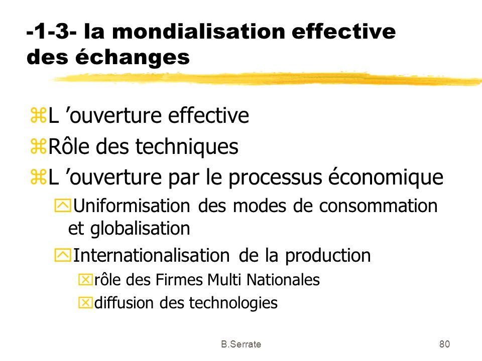 -1-3- la mondialisation effective des échanges zL ouverture effective zRôle des techniques zL ouverture par le processus économique yUniformisation de