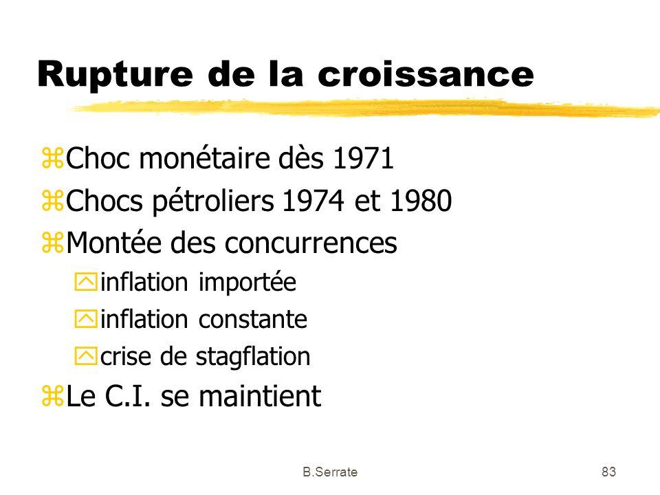 Rupture de la croissance zChoc monétaire dès 1971 zChocs pétroliers 1974 et 1980 zMontée des concurrences yinflation importée yinflation constante ycr