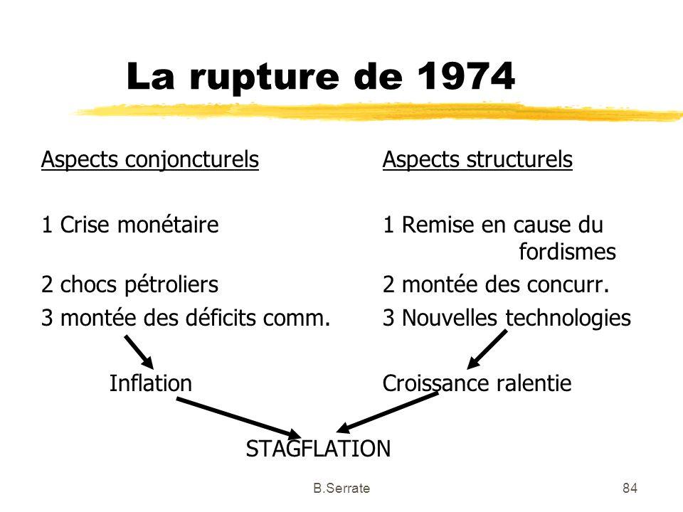 La rupture de 1974 Aspects conjoncturelsAspects structurels 1 Crise monétaire1 Remise en cause du fordismes 2 chocs pétroliers2 montée des concurr. 3