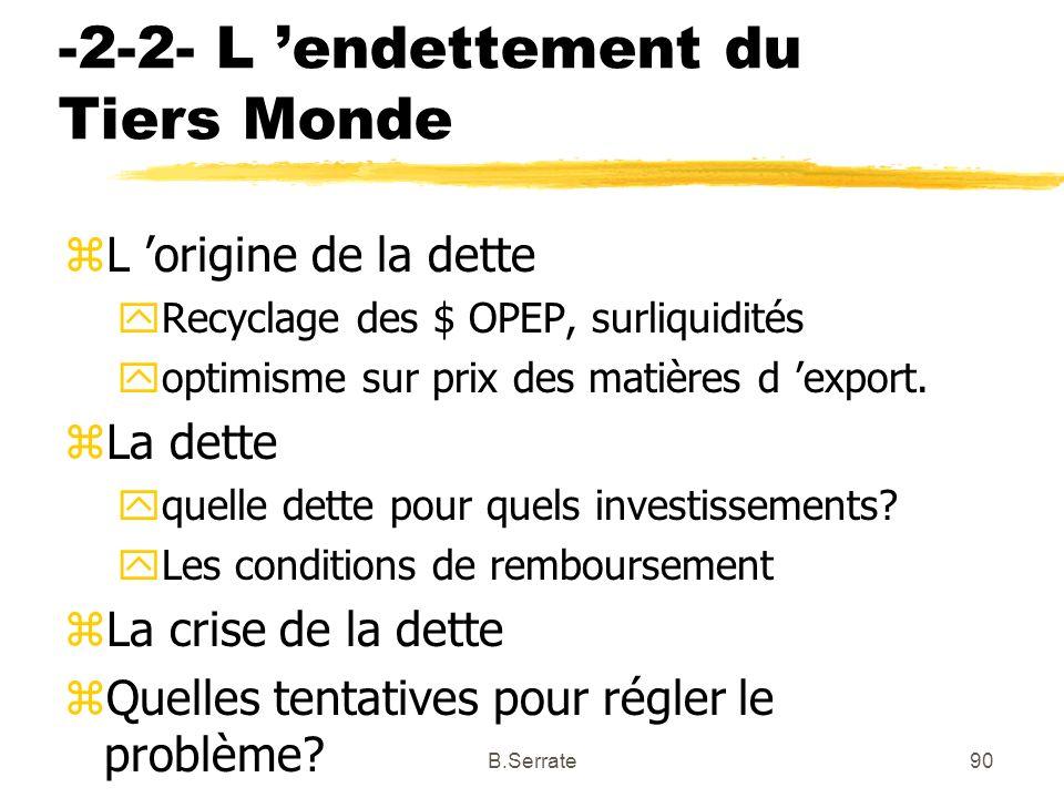 -2-2- L endettement du Tiers Monde zL origine de la dette yRecyclage des $ OPEP, surliquidités yoptimisme sur prix des matières d export. zLa dette yq