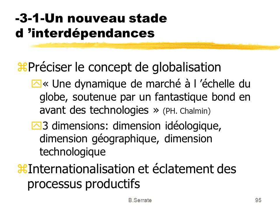 -3-1-Un nouveau stade d interdépendances zPréciser le concept de globalisation y« Une dynamique de marché à l échelle du globe, soutenue par un fantas