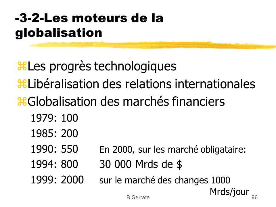 -3-2-Les moteurs de la globalisation zLes progrès technologiques zLibéralisation des relations internationales zGlobalisation des marchés financiers 1