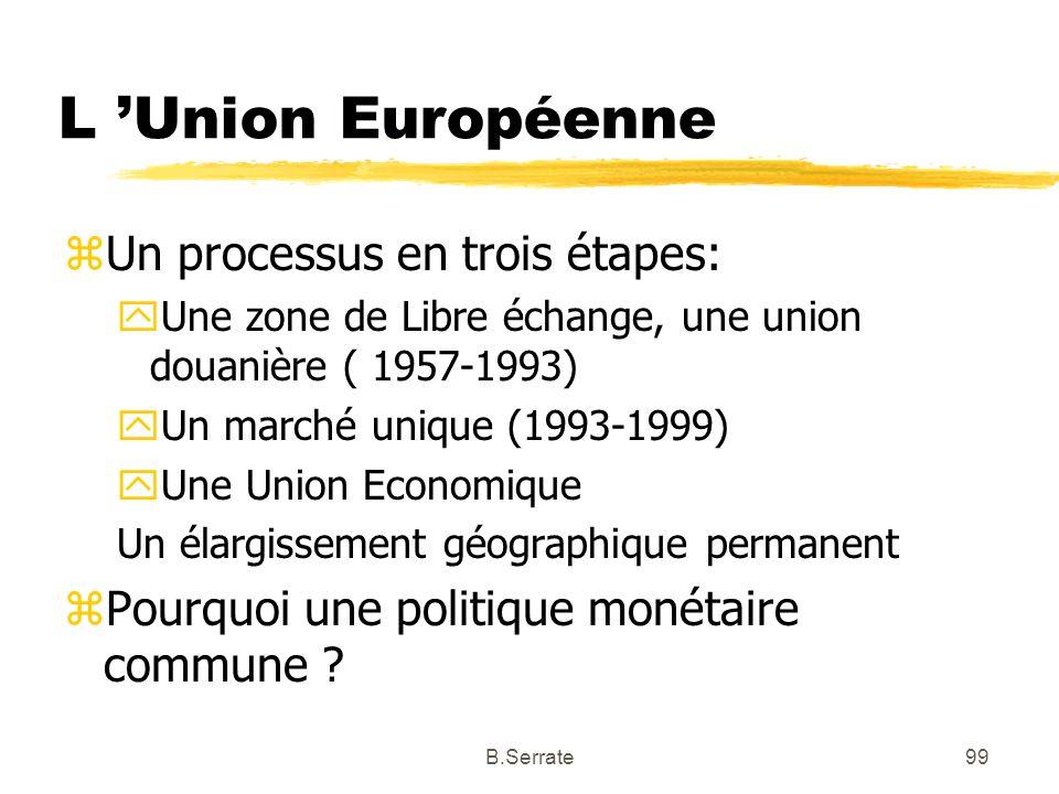 L Union Européenne zUn processus en trois étapes: yUne zone de Libre échange, une union douanière ( 1957-1993) yUn marché unique (1993-1999) yUne Unio