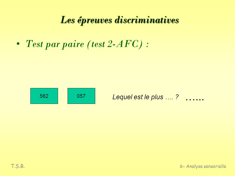 T.S.B. 6- Analyse sensorielle Les épreuves discriminatives très utilisées dans lagroalimentaire pour : Contrôler la régularité dune production Mettre