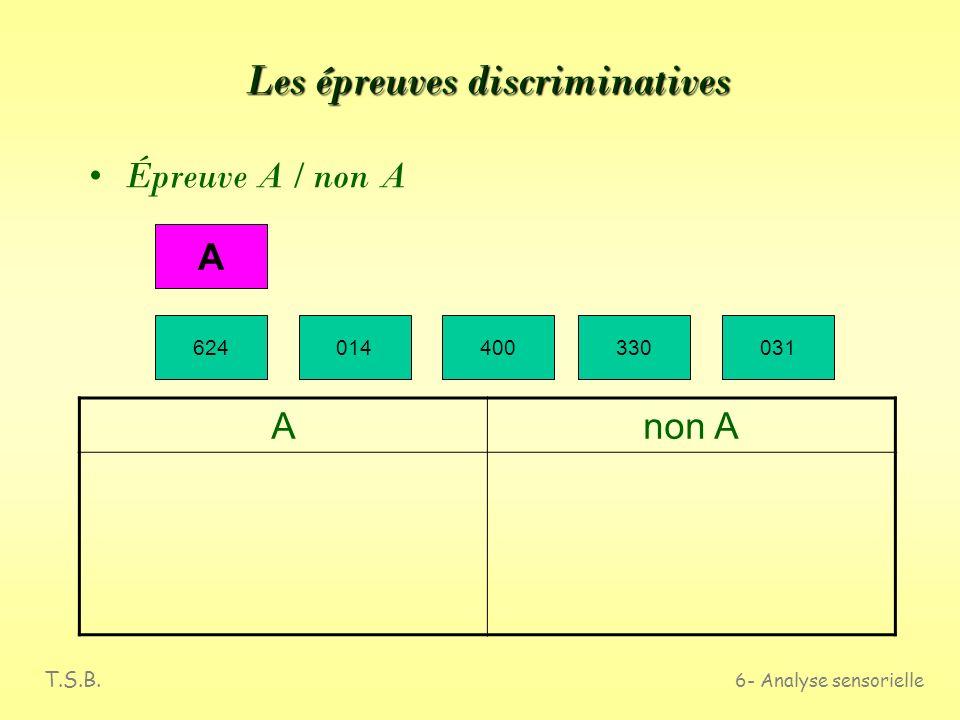 T.S.B. 6- Analyse sensorielle Les épreuves discriminatives Test par paire (test 2-AFC) : 562057 Lequel est le plus …. ? …...