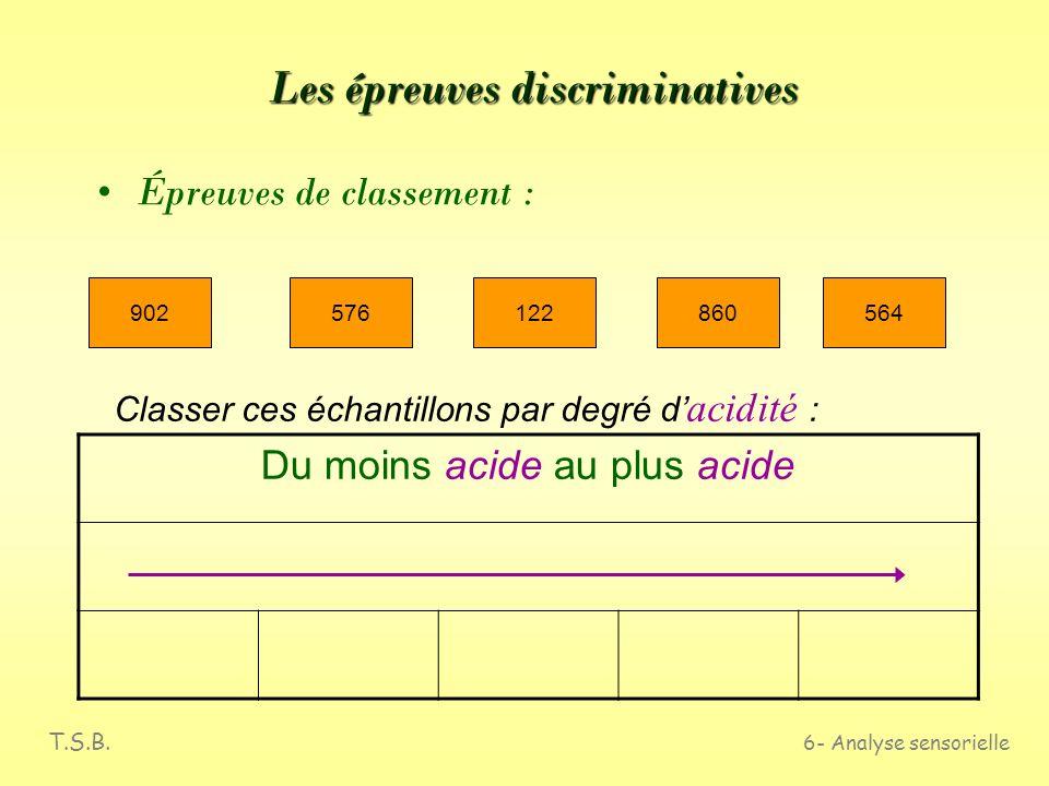 T.S.B. 6- Analyse sensorielle Les épreuves discriminatives Test triangulaire : 567909356 Quel est léchantillon différent des deux autres ? voir aussi
