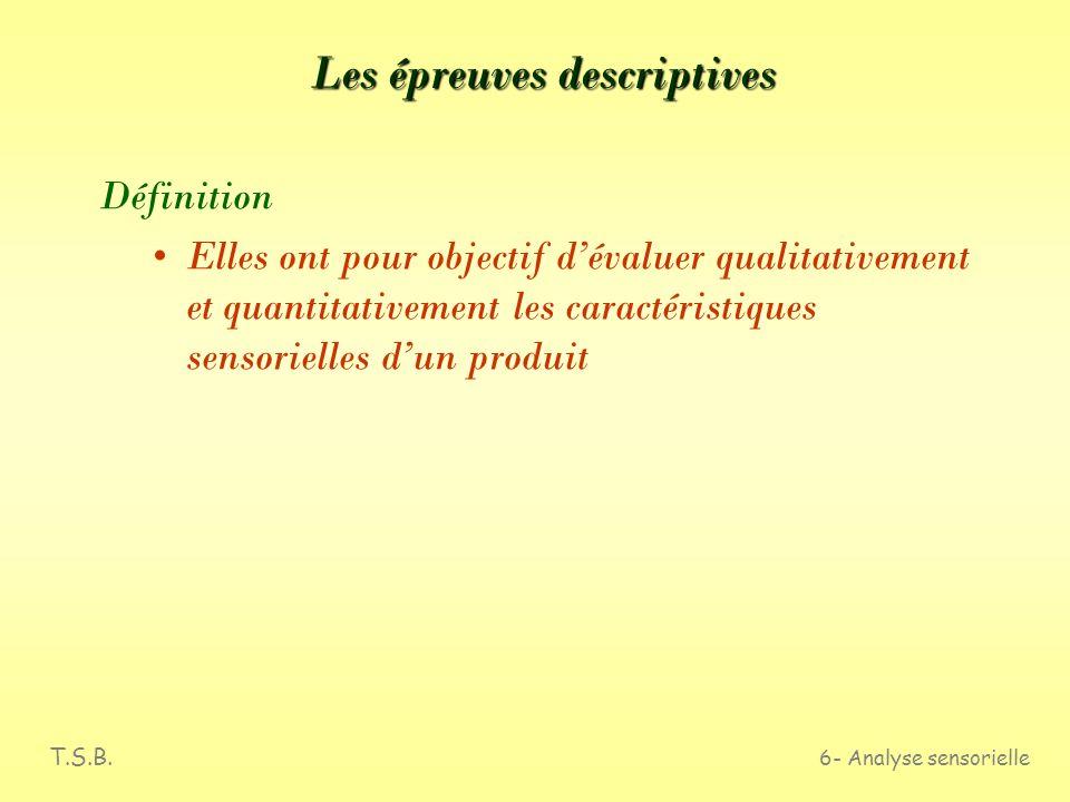 T.S.B. 6- Analyse sensorielle Les épreuves discriminatives Épreuves de classement : 860902576122564 Classer ces échantillons par degré d acidité : Du