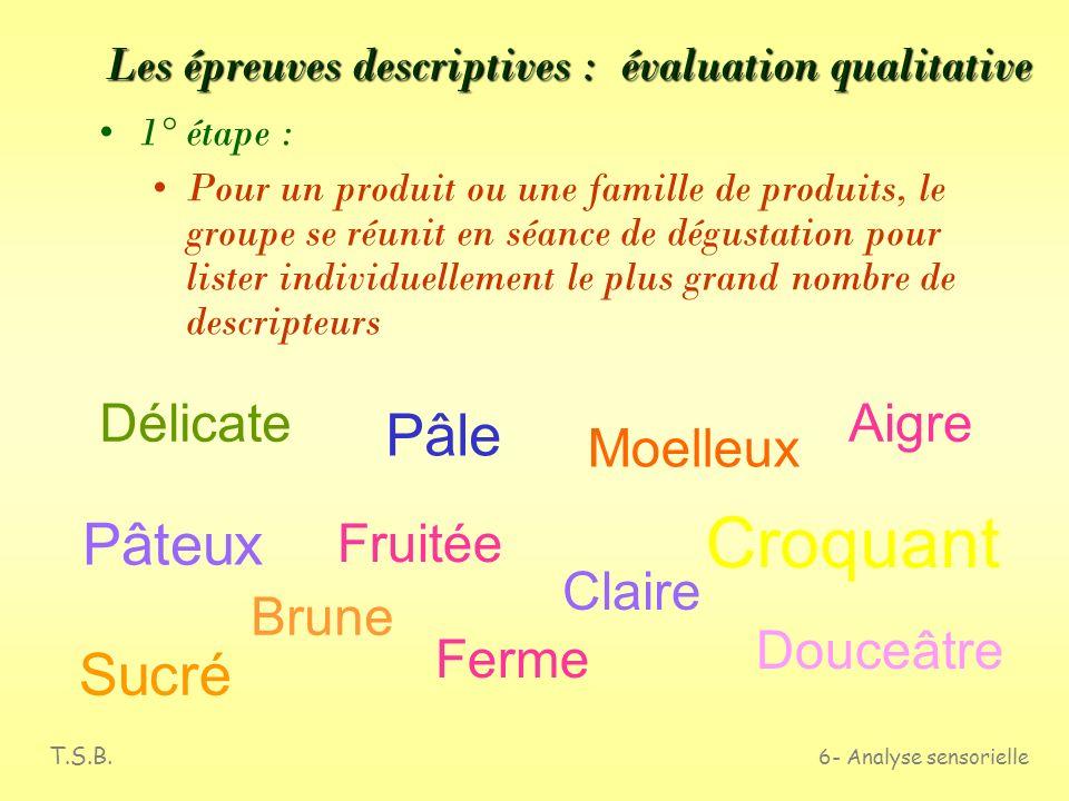 T.S.B. 6- Analyse sensorielle Les épreuves descriptives Applications : suivi de la qualité création et mise au point de produits nouveaux ….