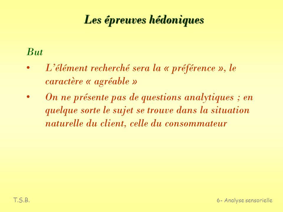 T.S.B. 6- Analyse sensorielle SUCRE PATEUX SALE SABLEUX FONDANT CROUSTILLANT GOÛT DE BEURRE GOÛT DE GRILLE Biscuit A : Biscuit B :