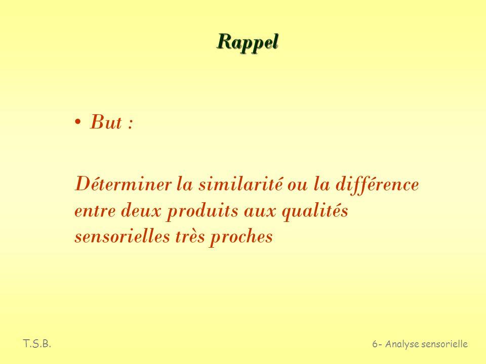 T.S.B. 6- Analyse sensorielle Rappel Domaines : -Recherche et développement -Contrôle de qualité -Etudes hédoniques -….