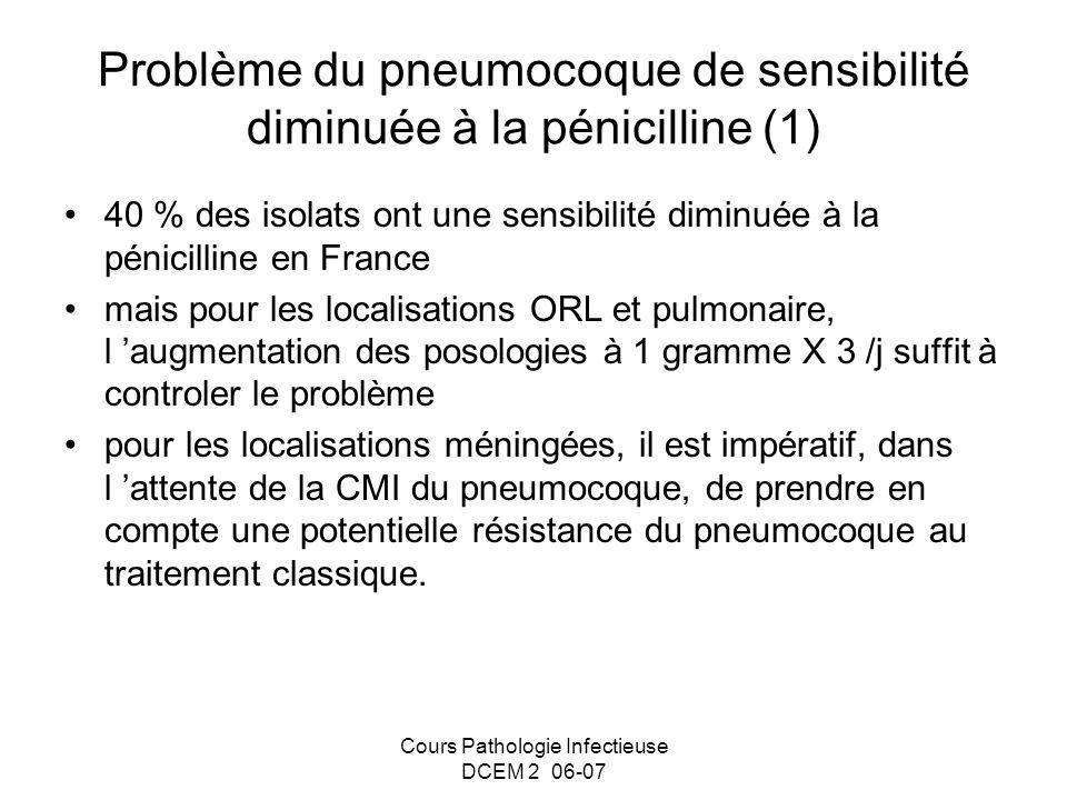 Cours Pathologie Infectieuse DCEM 2 06-07 Problème du pneumocoque de sensibilité diminuée à la pénicilline (1) 40 % des isolats ont une sensibilité di