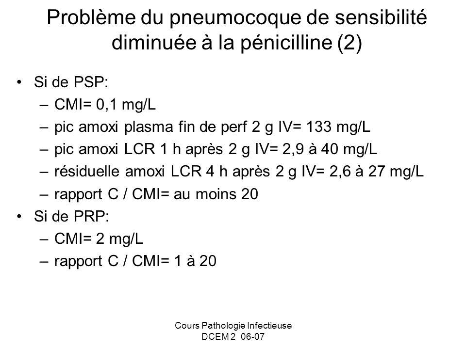 Cours Pathologie Infectieuse DCEM 2 06-07 Problème du pneumocoque de sensibilité diminuée à la pénicilline (2) Si de PSP: –CMI= 0,1 mg/L –pic amoxi pl