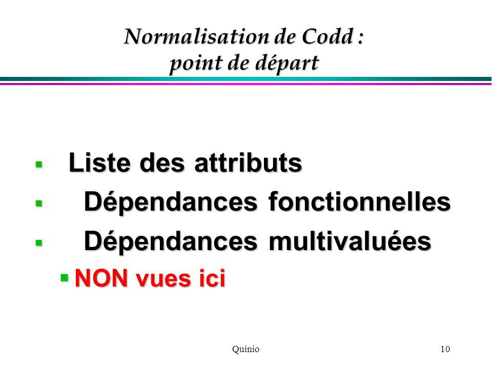 Quinio10 Normalisation de Codd : point de départ Liste des attributs Liste des attributs Dépendances fonctionnelles Dépendances fonctionnelles Dépenda