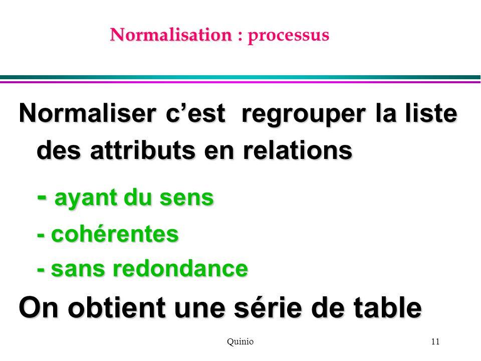 Quinio11 Normalisation Normalisation : processus Normaliser cest regrouper la liste des attributs en relations - ayant du sens - cohérentes - sans red