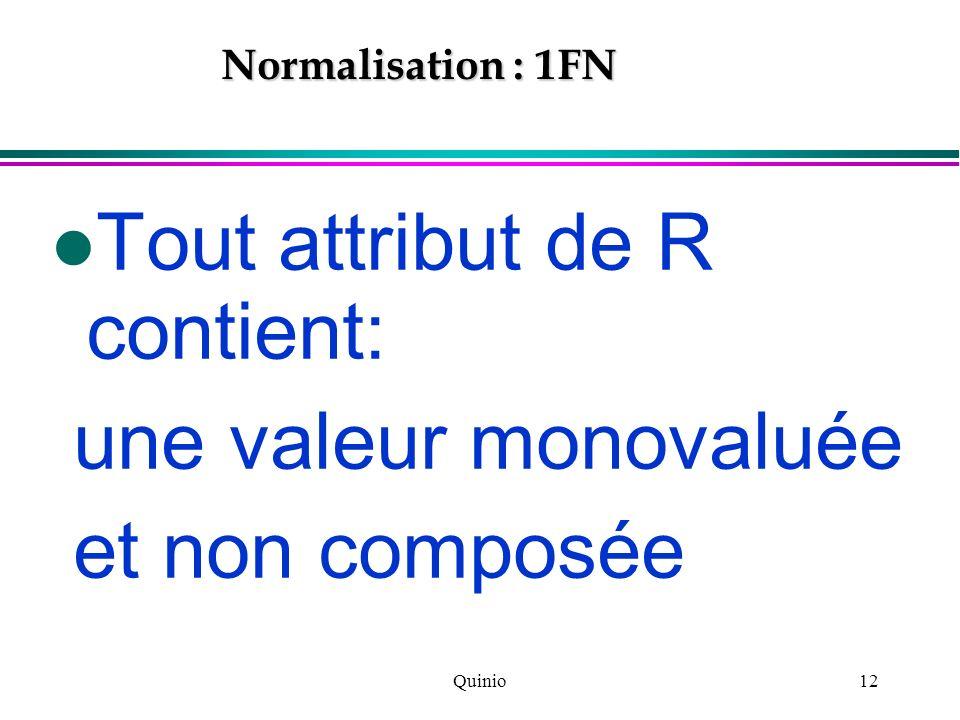 Quinio12 Normalisation : 1FN Tout attribut de R contient: une valeur monovaluée et non composée
