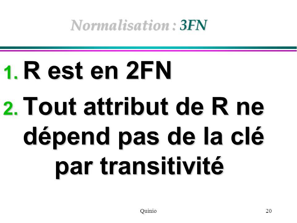 Quinio20 Normalisation : 3FN 1. R est en 2FN 2. Tout attribut de R ne dépend pas de la clé par transitivité
