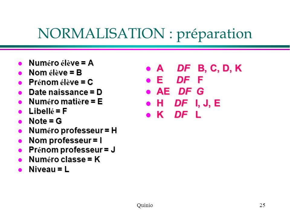 Quinio25 NORMALISATION : préparation Num é ro é l è ve = A Num é ro é l è ve = A Nom é l è ve = B Nom é l è ve = B Pr é nom é l è ve = C Pr é nom é l