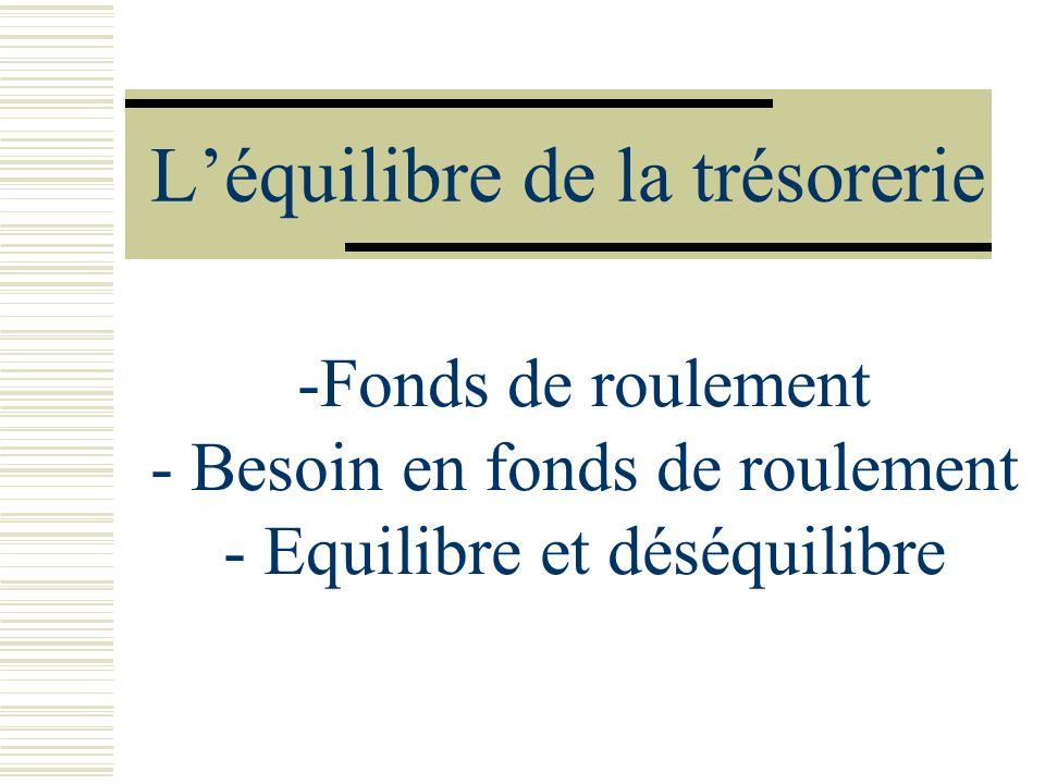Léquilibre de la trésorerie -Fonds de roulement - Besoin en fonds de roulement - Equilibre et déséquilibre