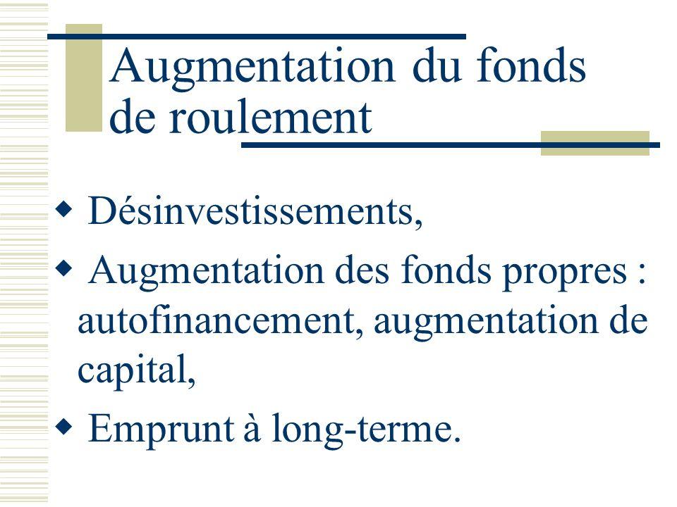 Augmentation du fonds de roulement Désinvestissements, Augmentation des fonds propres : autofinancement, augmentation de capital, Emprunt à long-terme