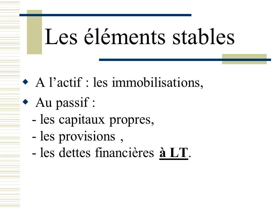 Les éléments stables A lactif : les immobilisations, Au passif : - les capitaux propres, - les provisions, - les dettes financières à LT.