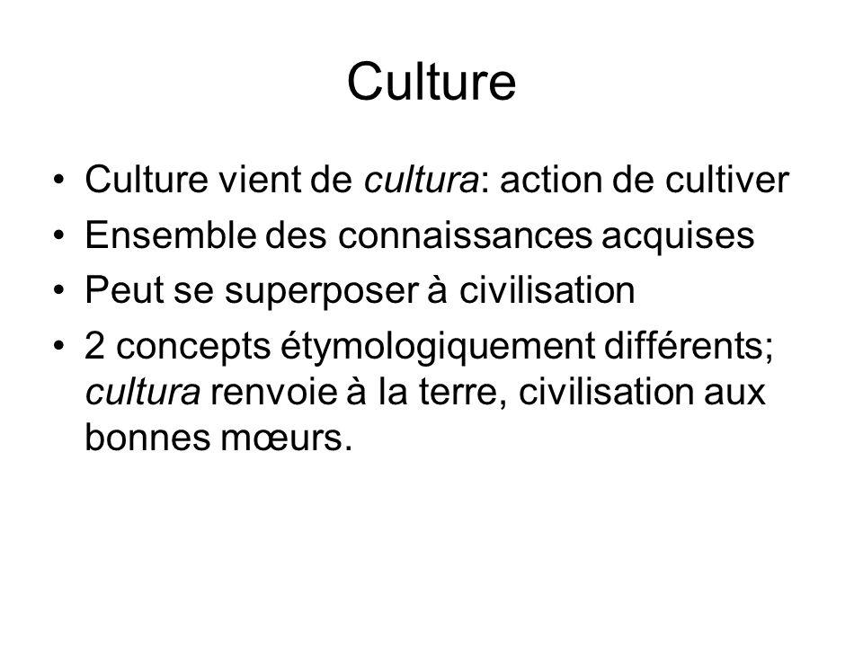 Culture Culture vient de cultura: action de cultiver Ensemble des connaissances acquises Peut se superposer à civilisation 2 concepts étymologiquement