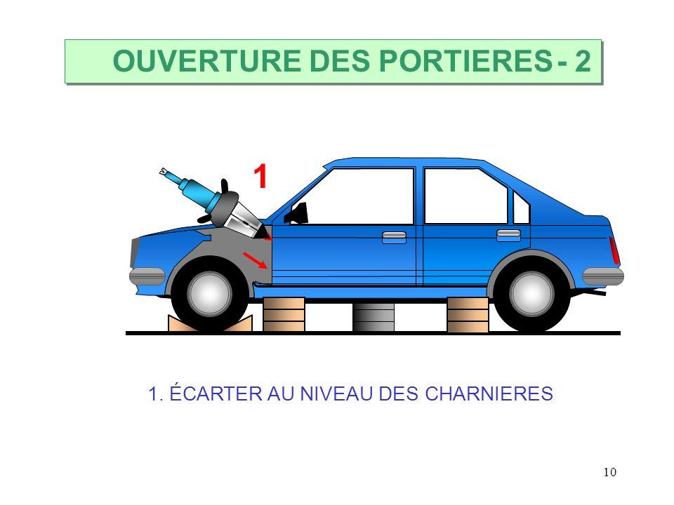 10 1 OUVERTURE DES PORTIERES 1. ÉCARTER AU NIVEAU DES CHARNIERES - 2