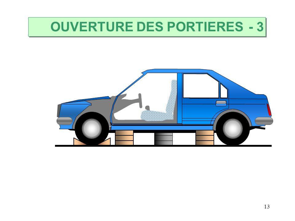 13 OUVERTURE DES PORTIERES - 3