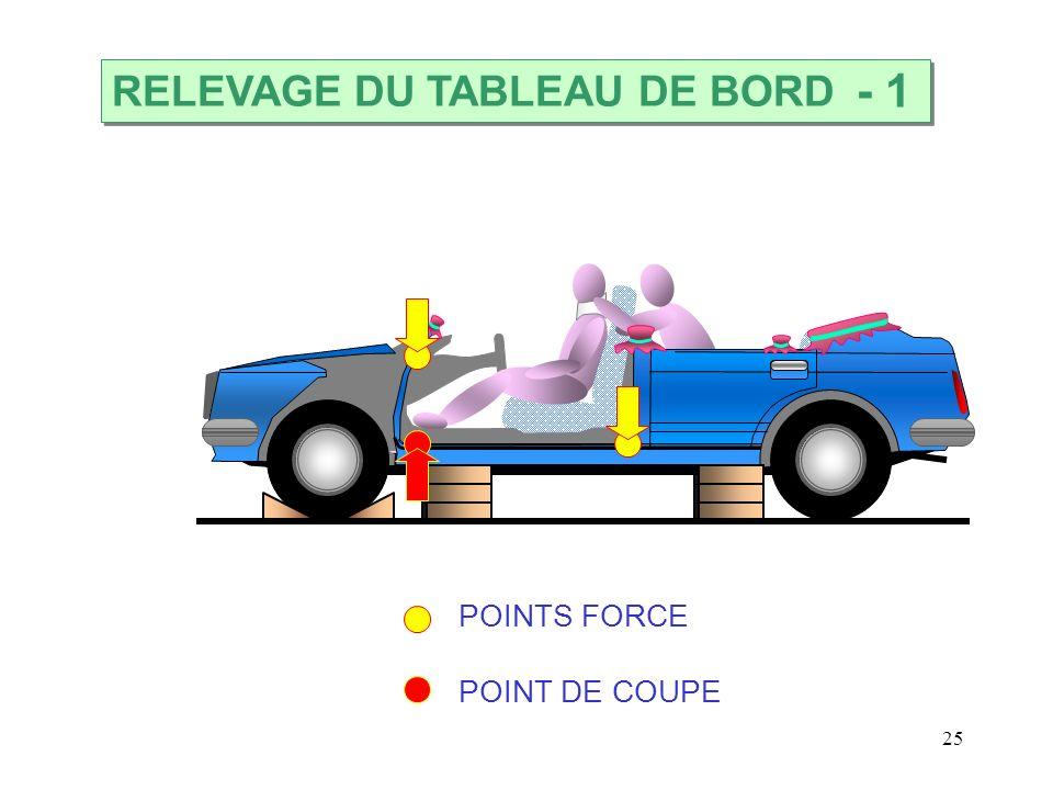 25 RELEVAGE DU TABLEAU DE BORD POINTS FORCE POINT DE COUPE - 1