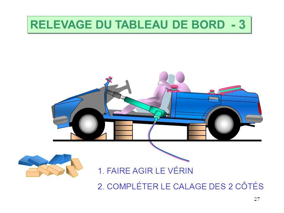 27 1. FAIRE AGIR LE VÉRIN 2. COMPLÉTER LE CALAGE DES 2 CÔTÉS RELEVAGE DU TABLEAU DE BORD - 3