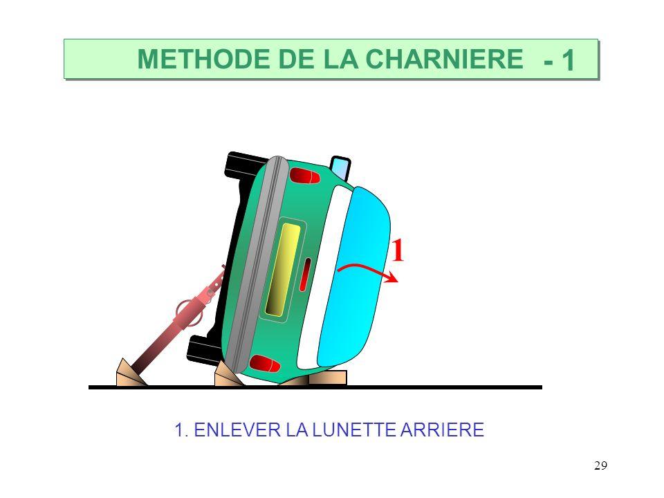 29 METHODE DE LA CHARNIERE 1. ENLEVER LA LUNETTE ARRIERE - 1 1