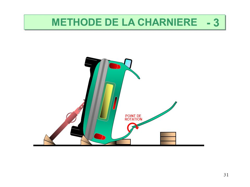 31 POINT DE ROTATION METHODE DE LA CHARNIERE - 3