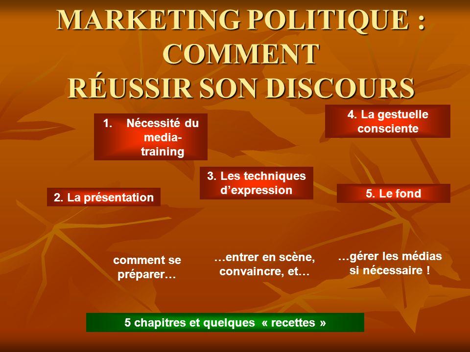 MARKETING POLITIQUE : COMMENT RÉUSSIR SON DISCOURS 1.Nécessité du media- training 4. La gestuelle consciente comment se préparer… …entrer en scène, co