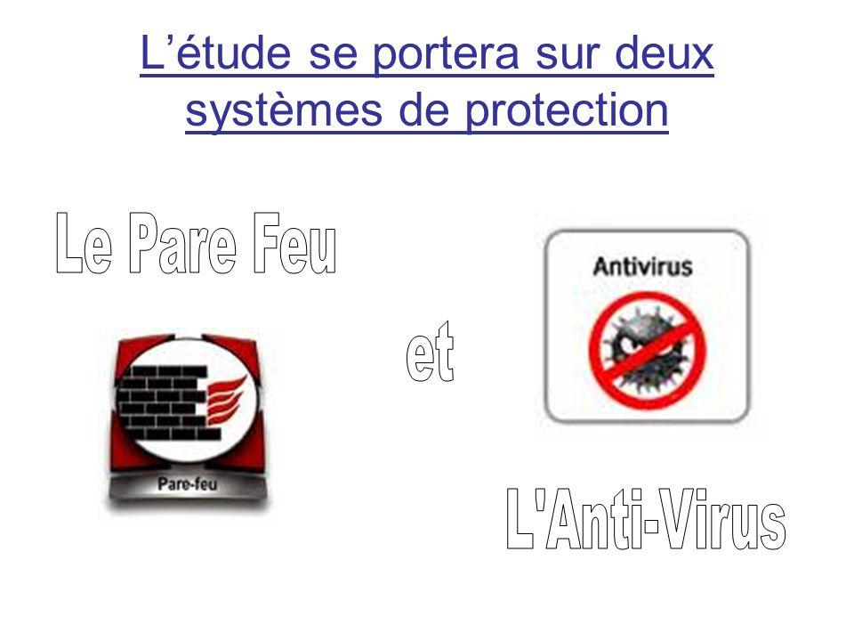 Létude se portera sur deux systèmes de protection