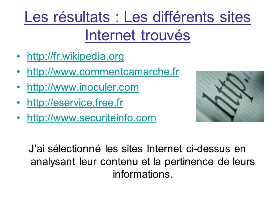 Les résultats : Les différents sites Internet trouvés http://fr.wikipedia.org http://www.commentcamarche.fr http://www.inoculer.com http://eservice.fr