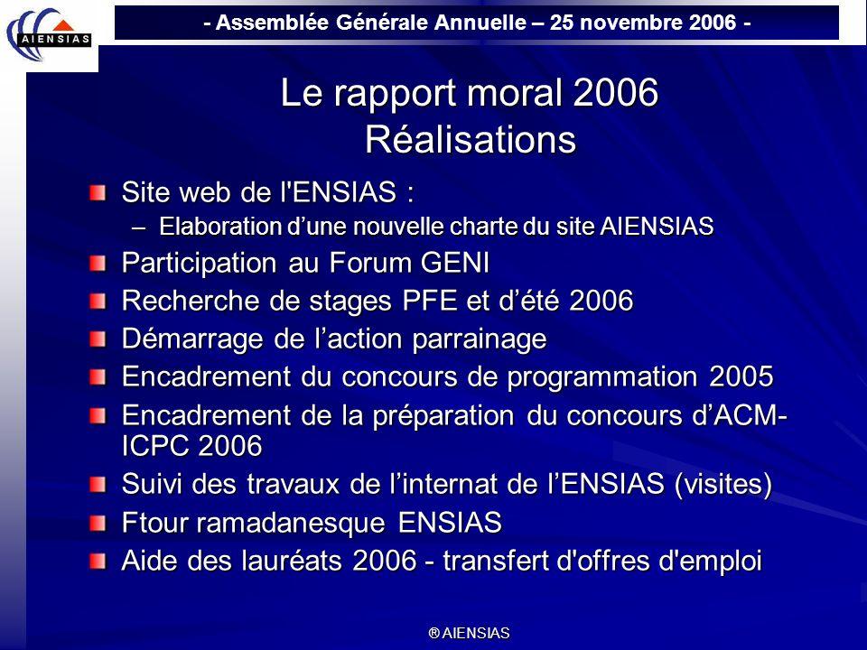 - Assemblée Générale Annuelle – 25 novembre 2006 - ® AIENSIAS Le rapport moral 2006 Réalisations Site web de l'ENSIAS : –Elaboration dune nouvelle cha