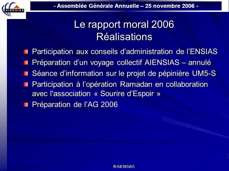 - Assemblée Générale Annuelle – 25 novembre 2006 - ® AIENSIAS Le rapport moral 2006 Réalisations Participation aux conseils dadministration de lENSIAS