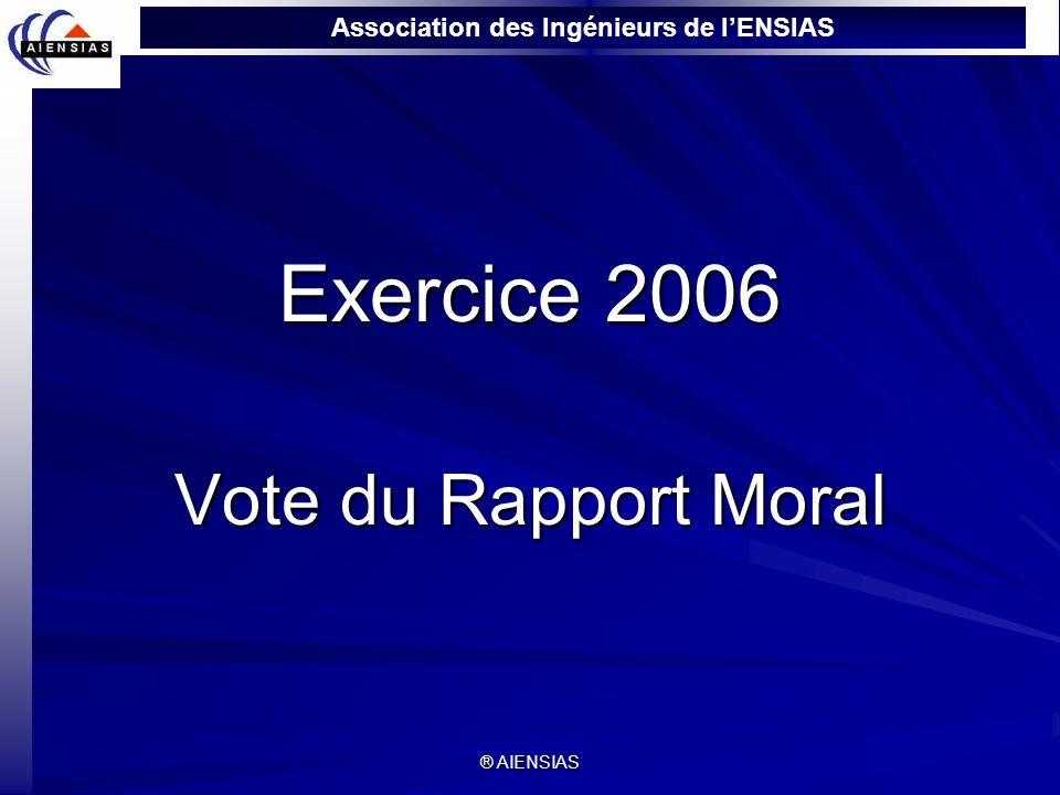 Association des Ingénieurs de lENSIAS ® AIENSIAS Exercice 2006 Vote du Rapport Moral